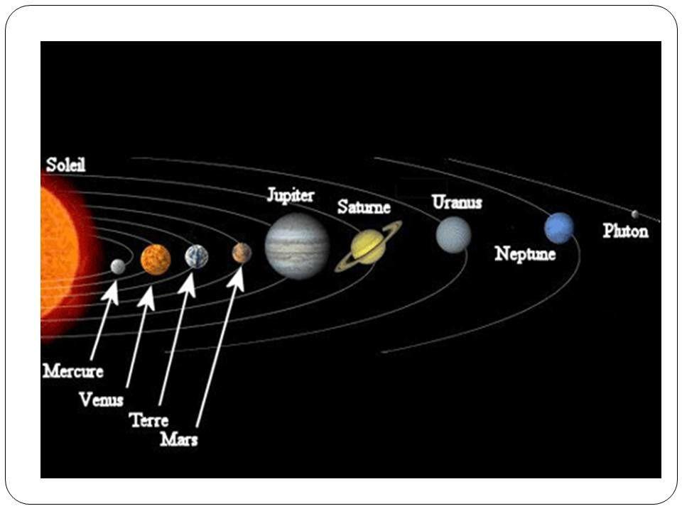 systeme solaire 3d en ligne For6eme Planete