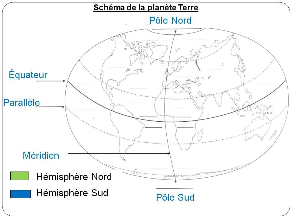 La Planète Terre Dans Le Système Solaire Cours De Svt En