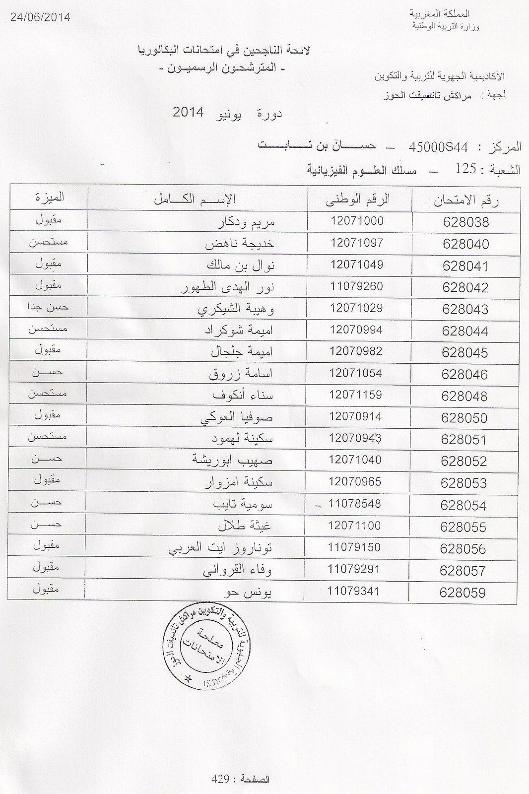 نتائج امتحانات البكالوريا الدورة العادية2013/2014 ثانوية حسان بن ثابت التأهيلية مراكش.