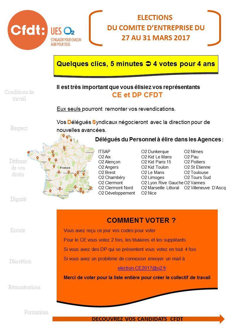 BIENTOT DANS VOS BOITES AUX LETTRES VOS CODES POUR VOTER DU 27 AU 31 MARS