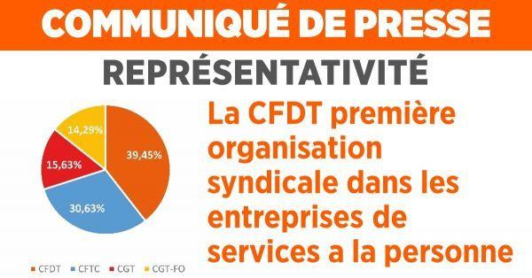 Représentativité : la CFDT première organisation syndicale dans les entreprises de Services à la Personne