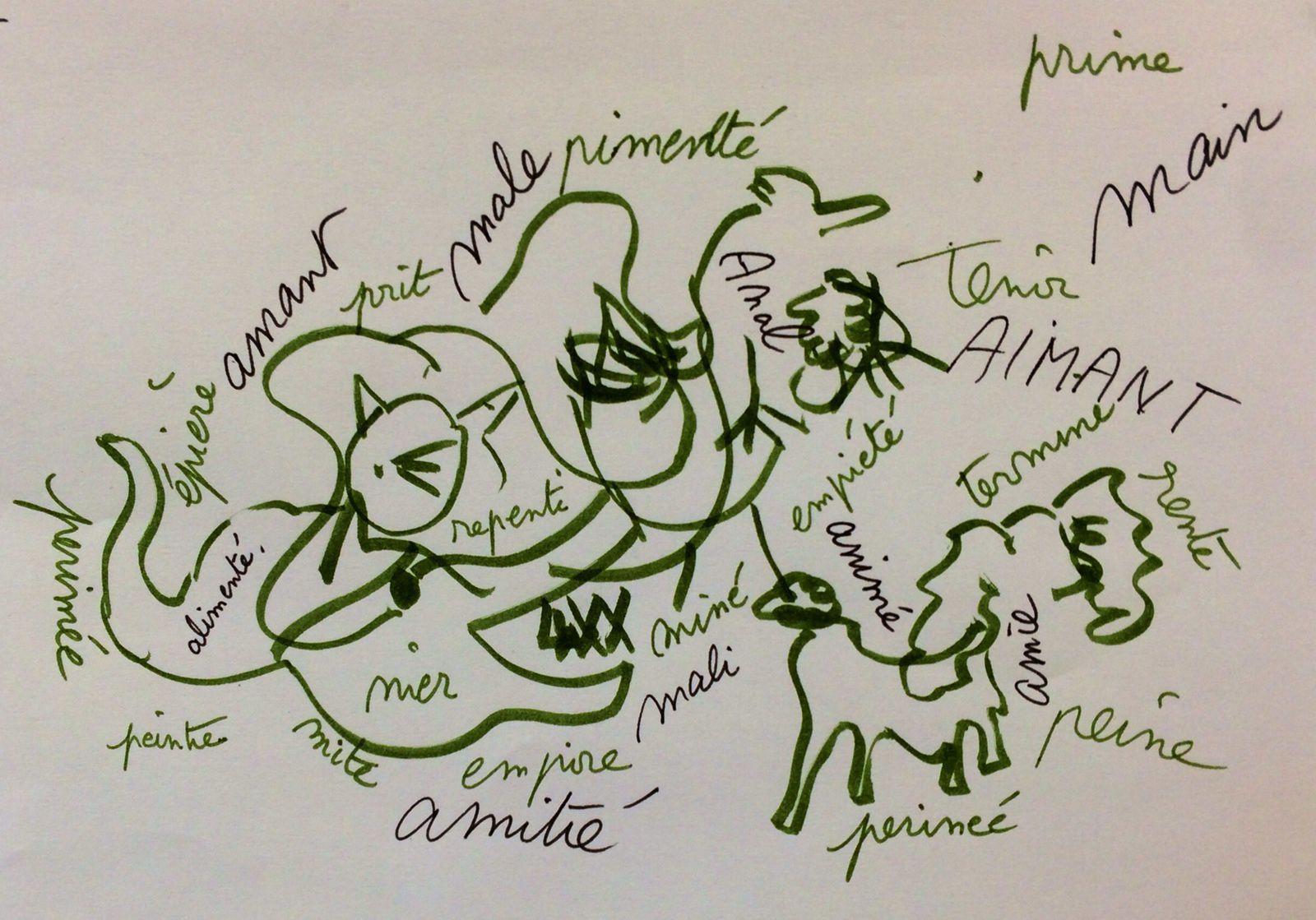 Les anagrammes des mots empreinte et animalité au coeur d'une frénésie animalière (tracée  les yeux fermés comme dans une caverne obscure platonicienne)