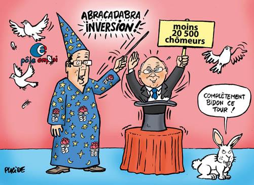 ABRACADABRA......INVERSION....