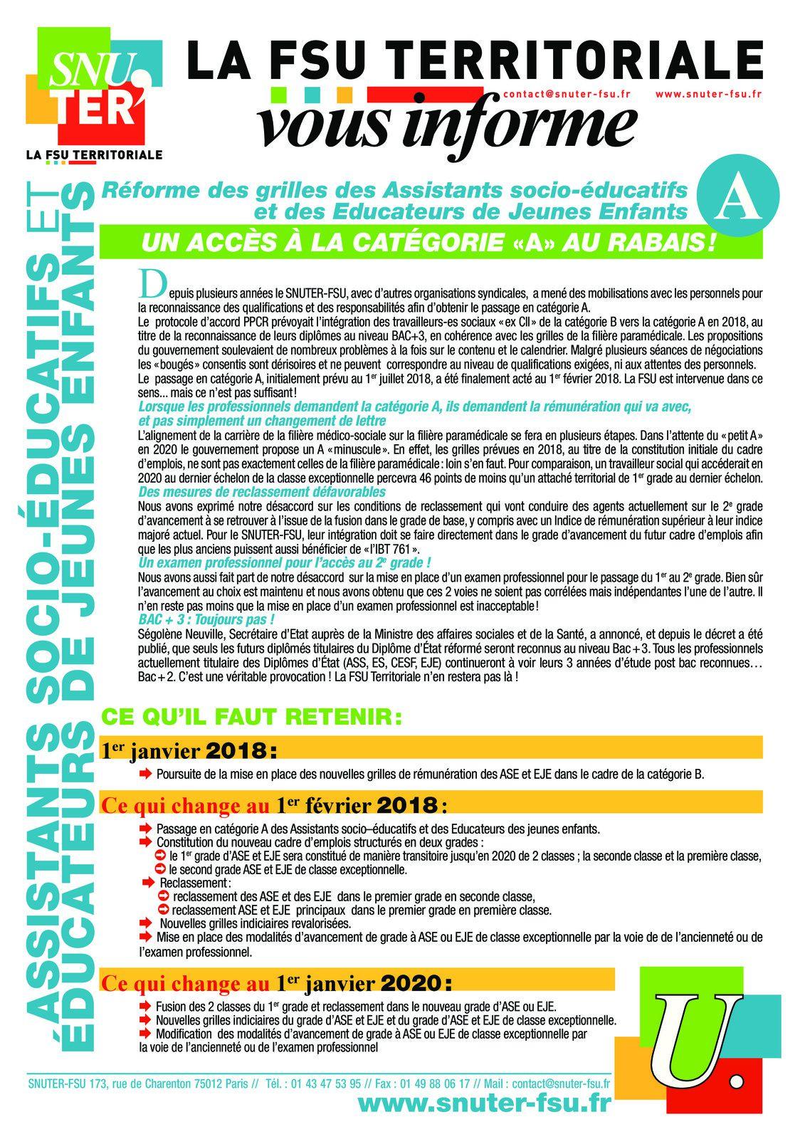 011386c25f1 PPCR travailleurs sociaux ! - INTER 87 FSU Section du Conseil ...