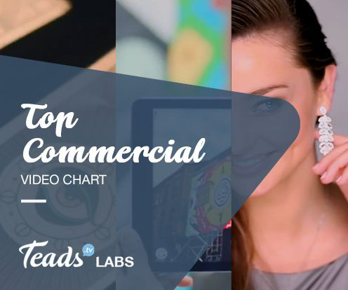TOP COMMERCIAL VIDEO CHART:  Apple, Swarovski e Alfa Romeo sul podio