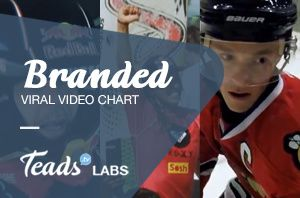 #TOPCOMMERCIAL VIDEO CHART: REDBULL, PEUGEOT, GOPRO COMPONGONO IL PODIO