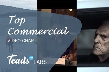 #TOPCOMMERCIAL VIDEO CHART: Dodge, Redbull e Fandango guidano la classifica