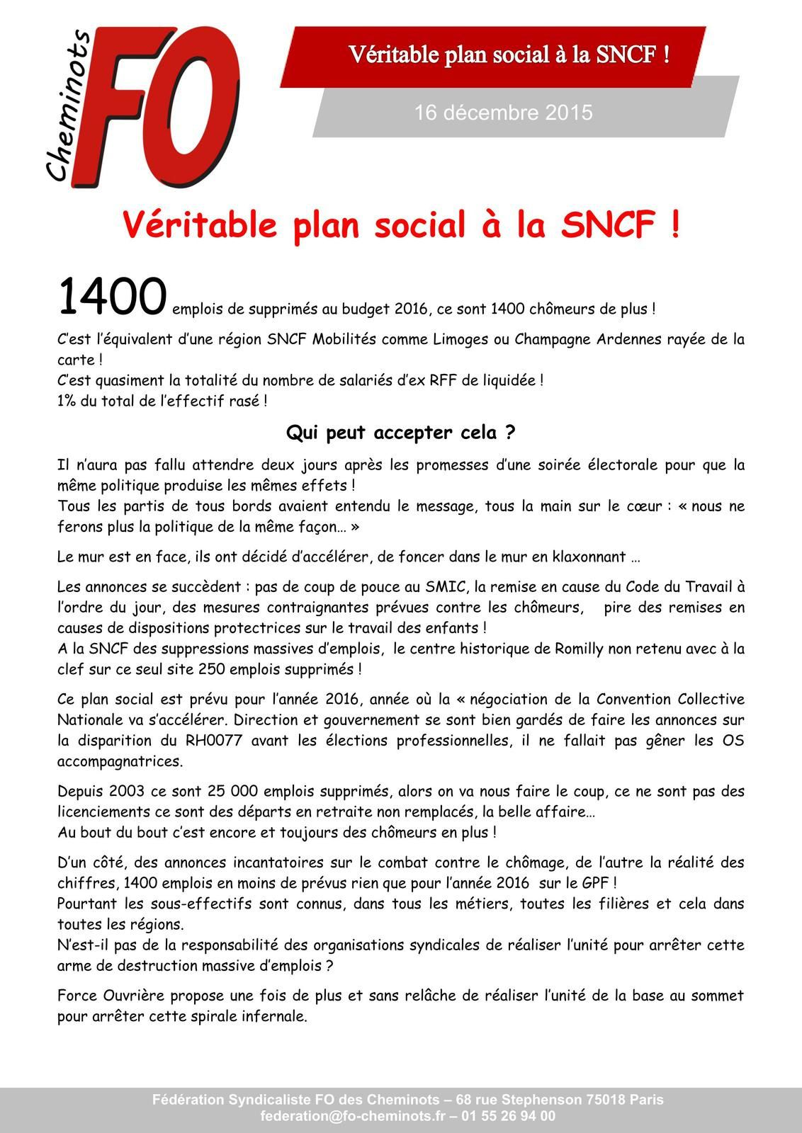 1400 EMPLOIS SUPPRIMES