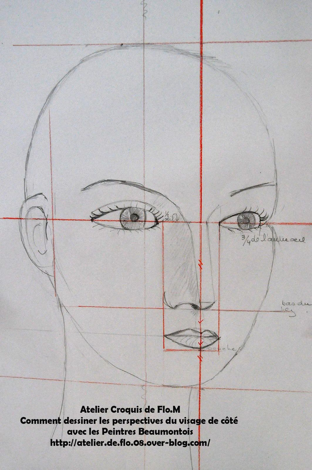 Dessiner Un Visage De 3 4 L Atelier De Flo M