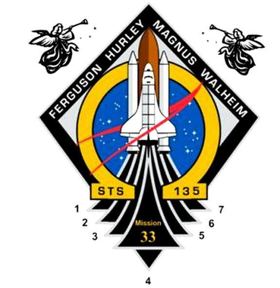 Fascination pour les coincidences concernant la 33ème et dernière mission de la navette spatiale Atlantis: hasards ou mission codée?