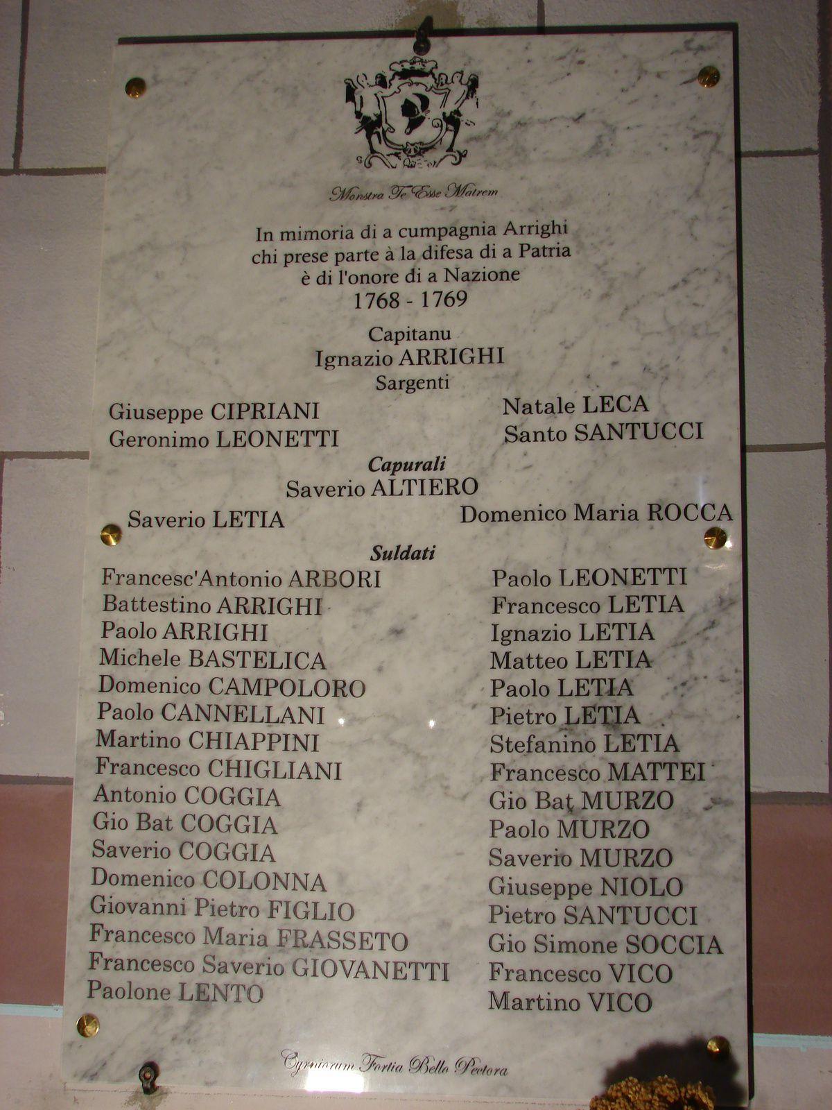 Une plaque à Letia. Et pourquoi pas à Poggiolo ?