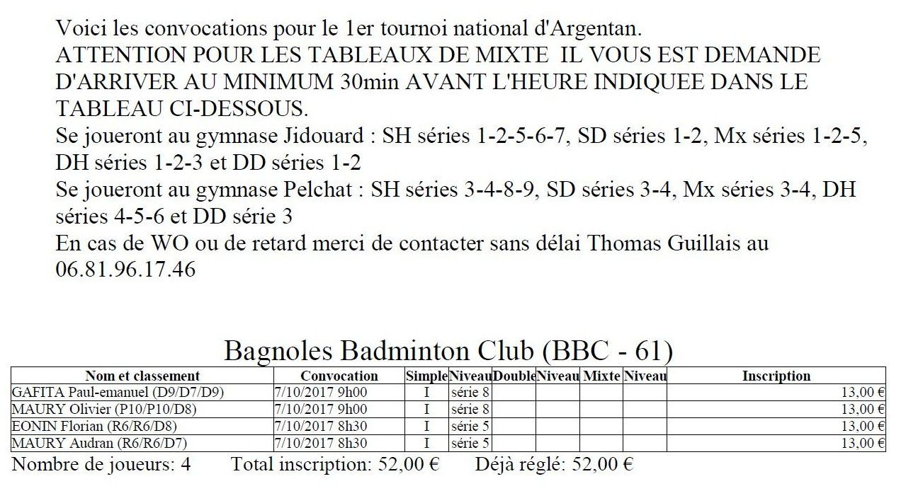 Convocations Tournoi d'Argentan