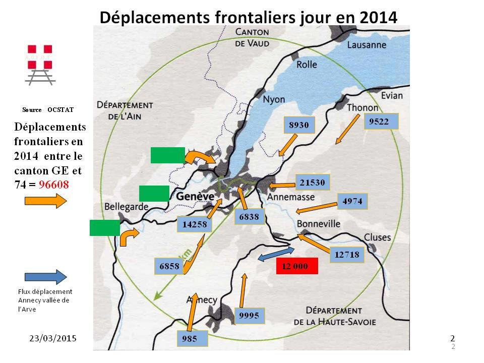 Transports transfrontaliers « Alertes »