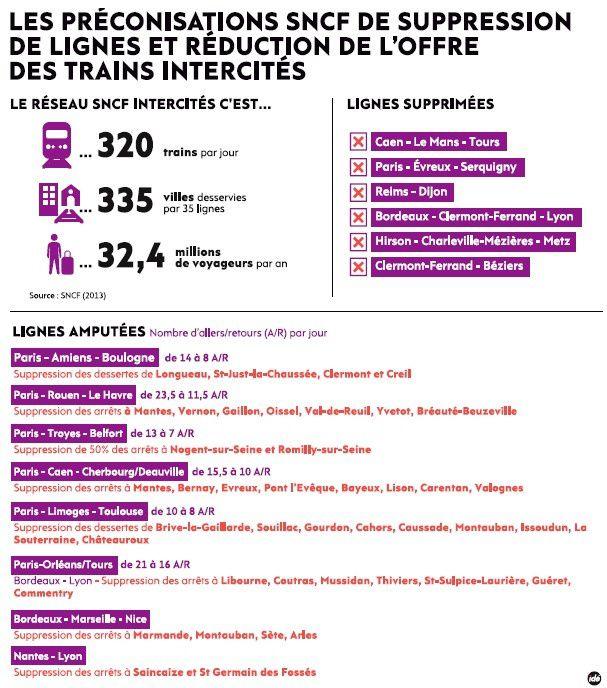 La nouvelle SNCF dans le Mantois, mais pas que là