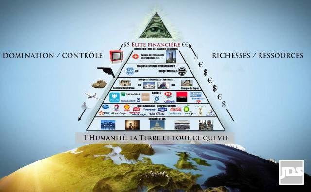 Quand des banques feraient la justice dans la France de la Déclaration universelle des droits de l'homme et du citoyen