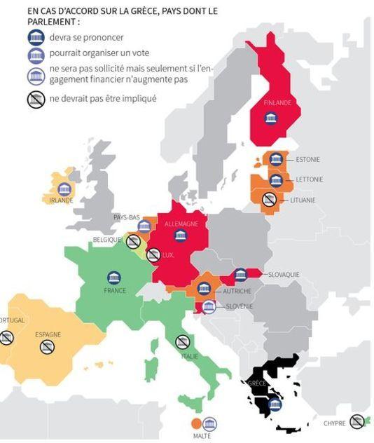 Le catalogue des horreurs et du déshonneur accepté par le gouvernement grec