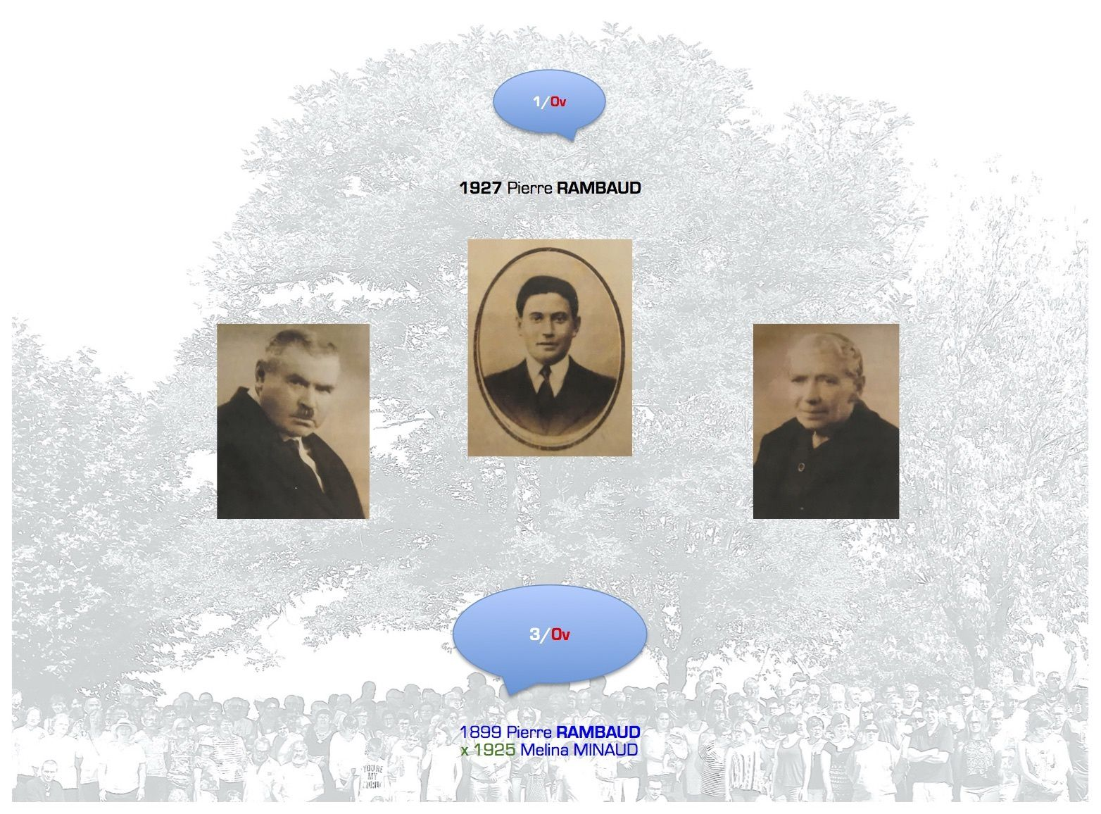 "8.3. ""Pierre"" Jean Auguste RAMBAUD 1899-1977 &1925 Mélina MINAUD 1900-1967"