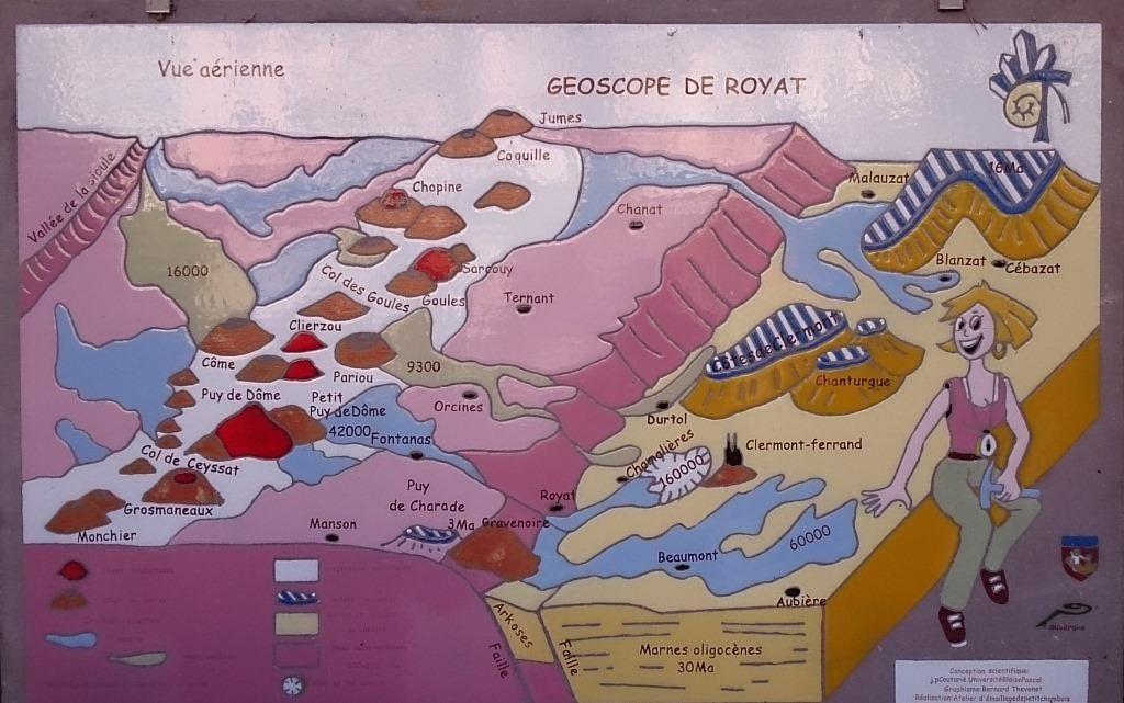 Bloc diagramme de la Chaîne des Puys et de la Limagne au Géoscope de Royat