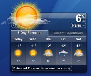 temperature paris