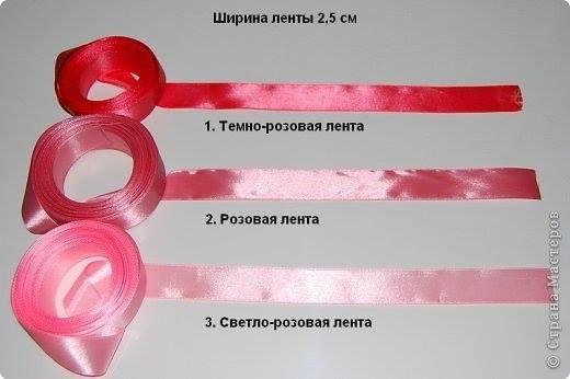 Roses en tissu DIY, Tuto