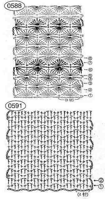 Modèles et grilles à imprimer