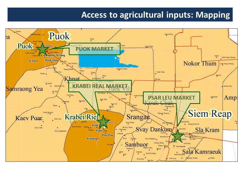 Intégration des agriculteurs dans les filières agricoles