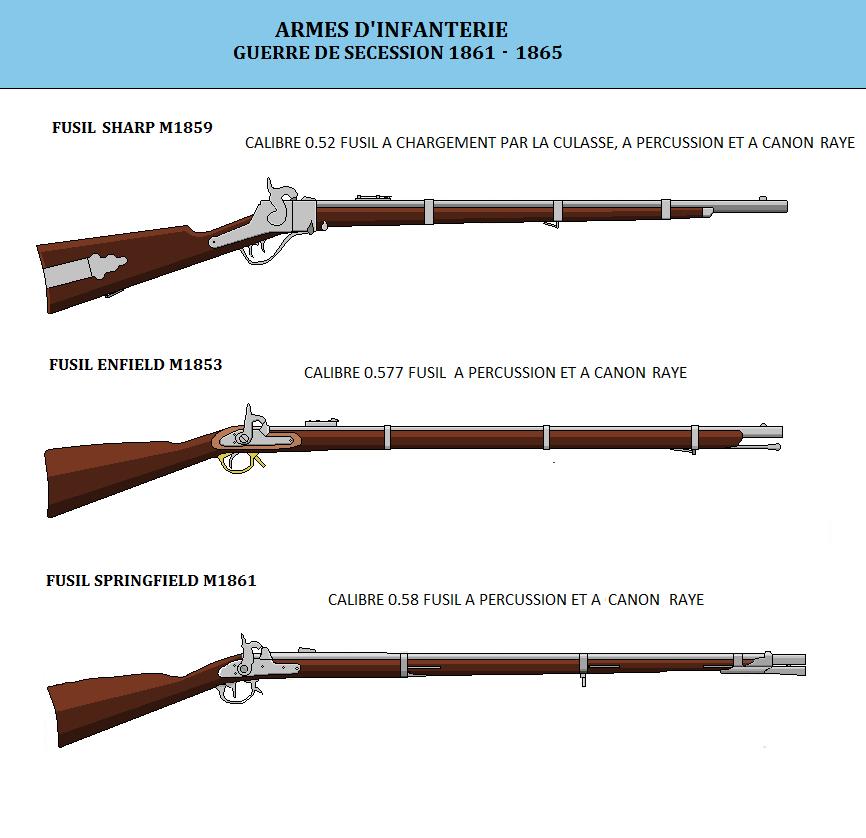 Les armes d'infanterie  (1)