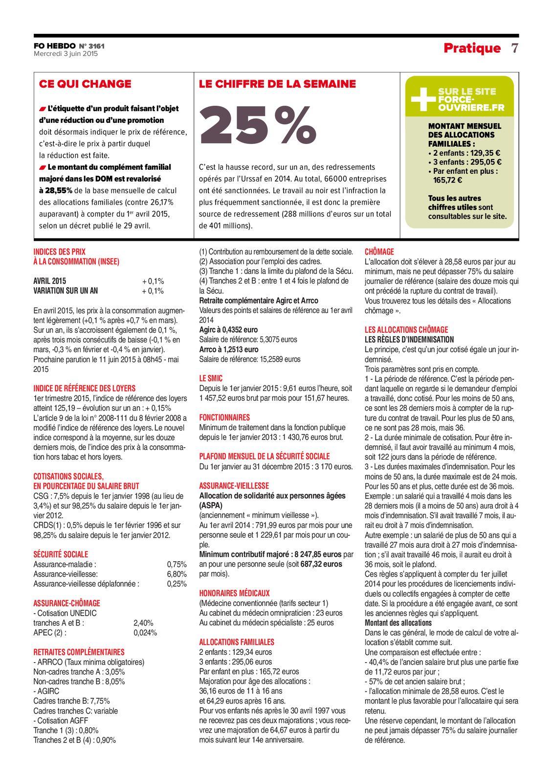 Chiffres Utiles Semaine 23
