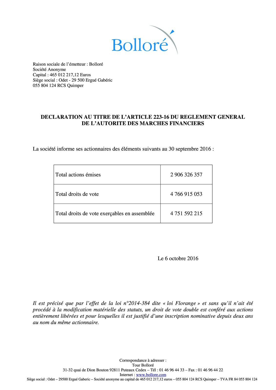 DECLARATION AU TITRE DE L'ARTICLE 223-16 DU REGLEMENT GENERAL