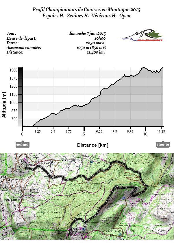 Championnat de France Course en montagne 2015 - La Féclaz (Savoie)