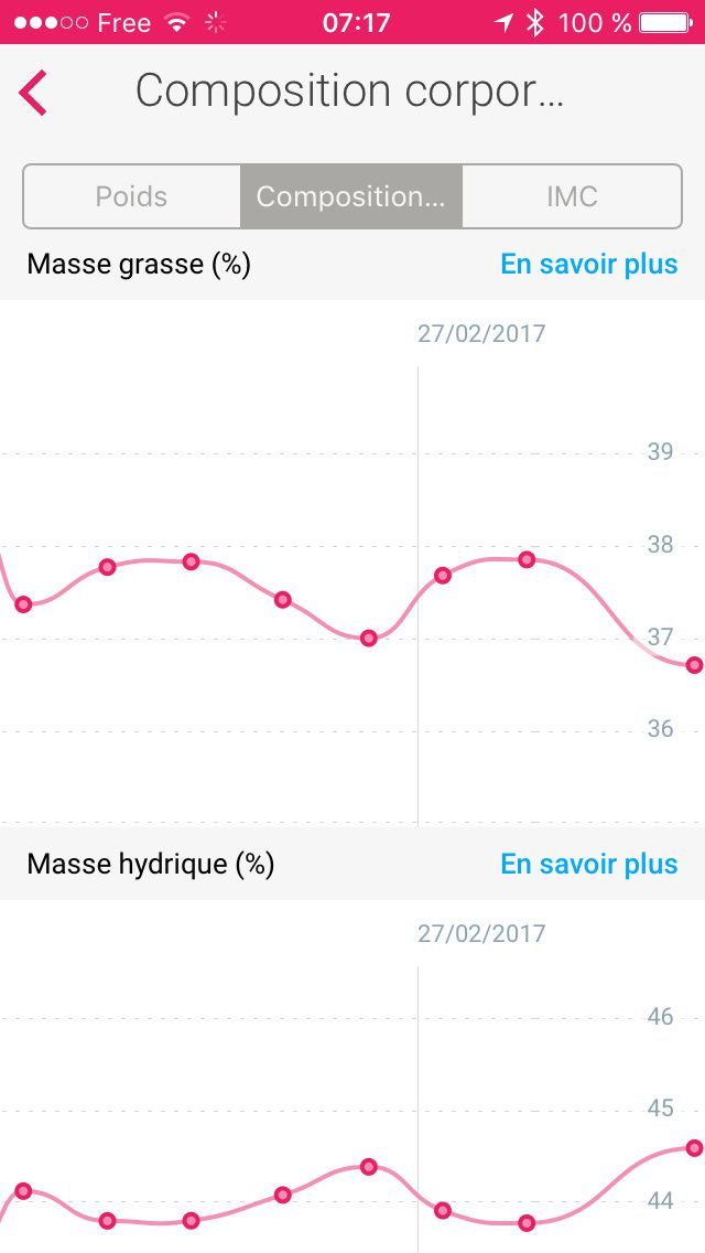 Ma Balance withings : mon avis