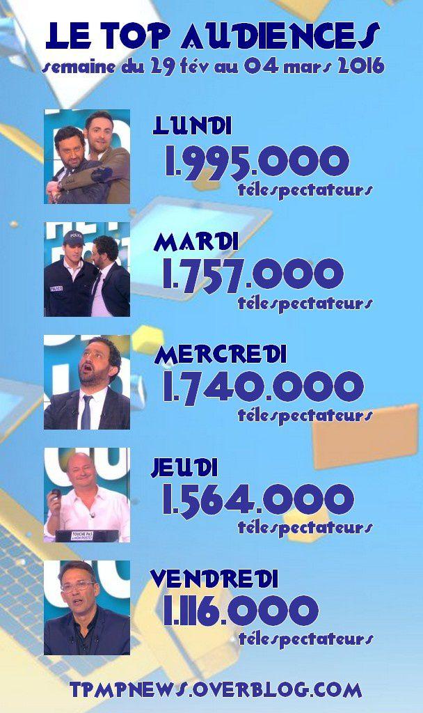 TPMP - LE TOP AUDIENCES DE LA SEMAINE