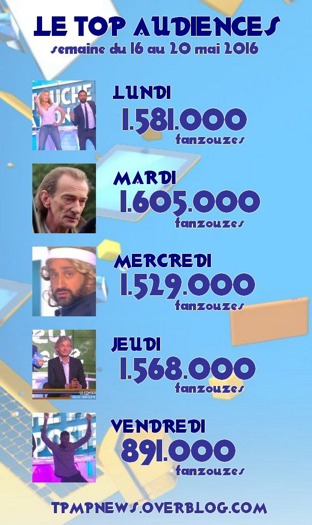 TPMP - LE TOP AUDIENCES DE LA SEMAINE