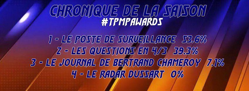 LES TPMP AWARDS - LES RÉSULTATS DES VOTES