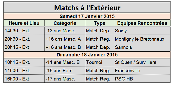 Week-end du 17 / 18 Janvier 2015