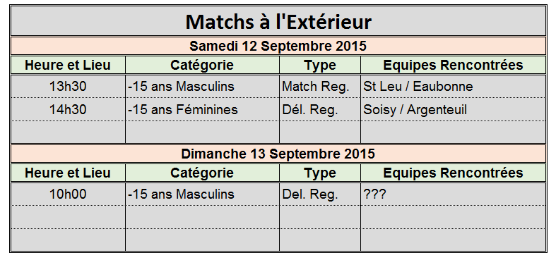 Week-end du 12 / 13 Septembre 2015