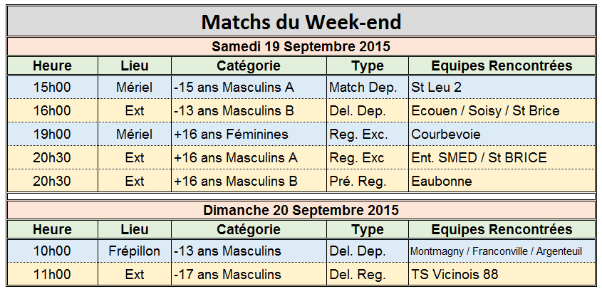 Week-end du 19 / 20 Septembre 2015