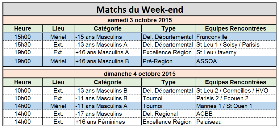 Week-end du 03 / 04 Octobre 2015