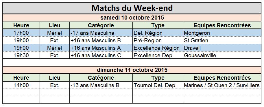 Week-end du 3 / 4 Octobre 2015