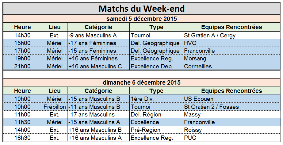 Week-end 12 / 13 Décembre 2015