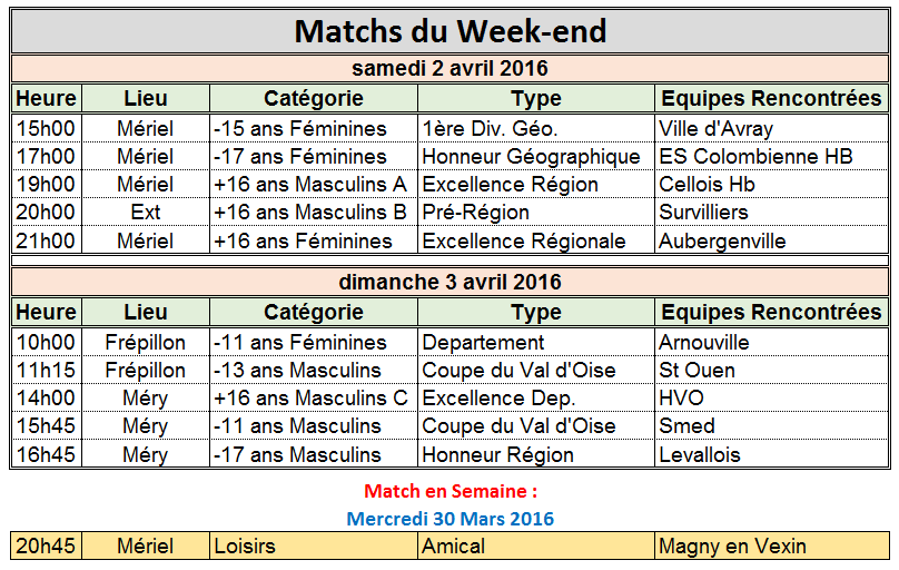 Week-end du 2 / 3 Avril 2016