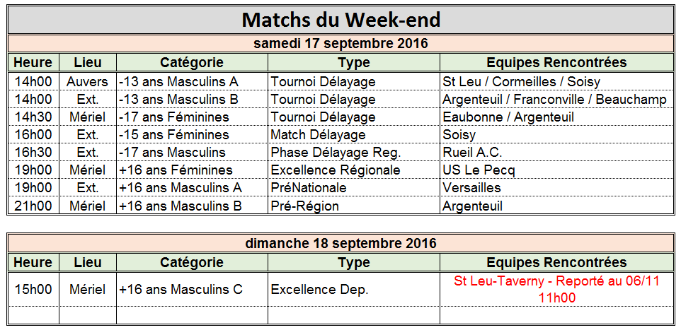Week-end du 17 / 18 Septembre 2016