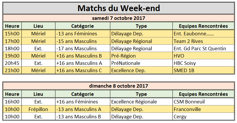 Week-End du 7 / 8 Octobre 2017