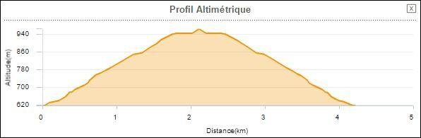 Randonnée soum de Trémou et soum de Trées depuis Ousté (Hautes-Pyrénées 65 ) AAA