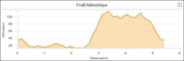 Tour de la Bastide-Clairence (Pyrénées-Atlantiques 64) A