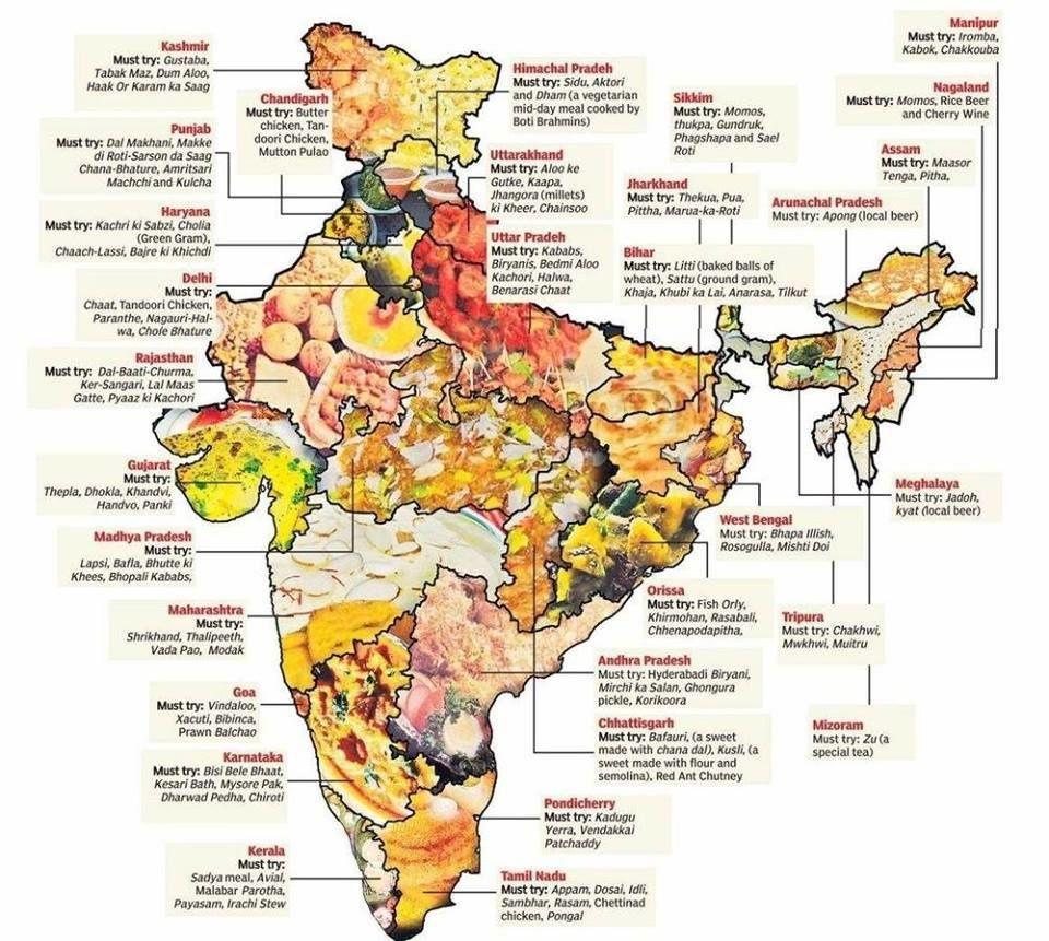La cuisine indienne selon Atasi