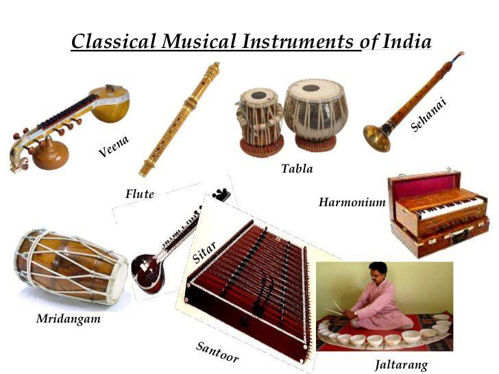 Souvent Les instruments de musique de l'Inde, les instruments à cordes  YA72