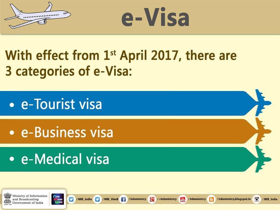 Carte Sim Inde E Visa.L E Visa Le Visa Facile Pour Se Rendre En Inde Escapade