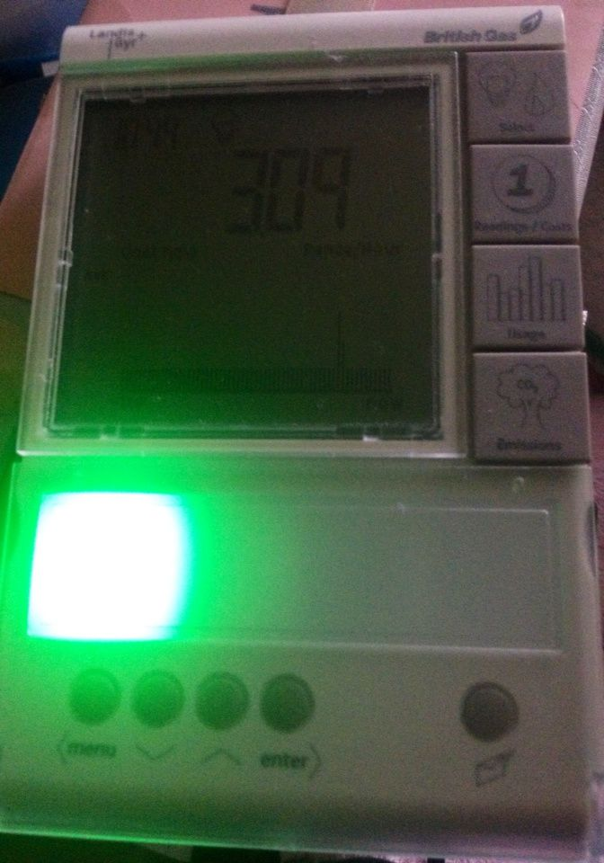 Day and Night with our Smart Meter