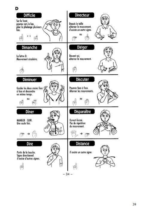 langue signes francaise